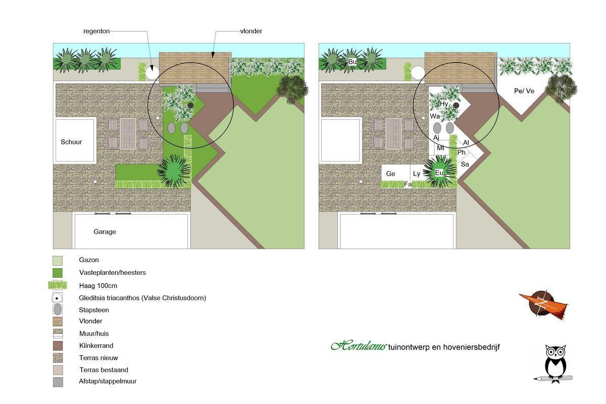 Tuinontwerpenbeplantingsplanvoorachtertuingrenzendaaneensloot